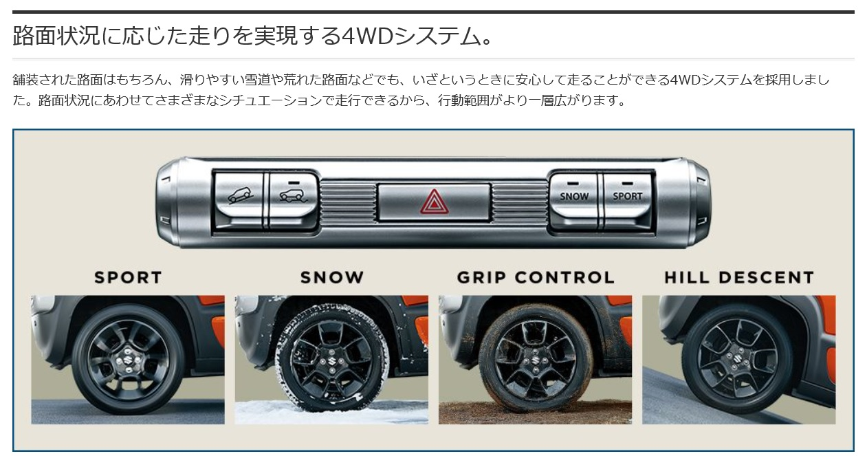 4WD無題